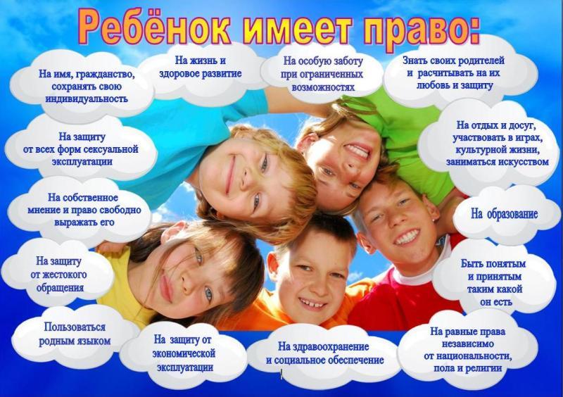 Картинка права ребенка